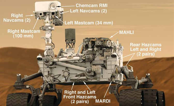 Nasa What To Expect When Curiosity Starts Snapping Pictures Mars Rover Curiosity Rover Curiosity Mars