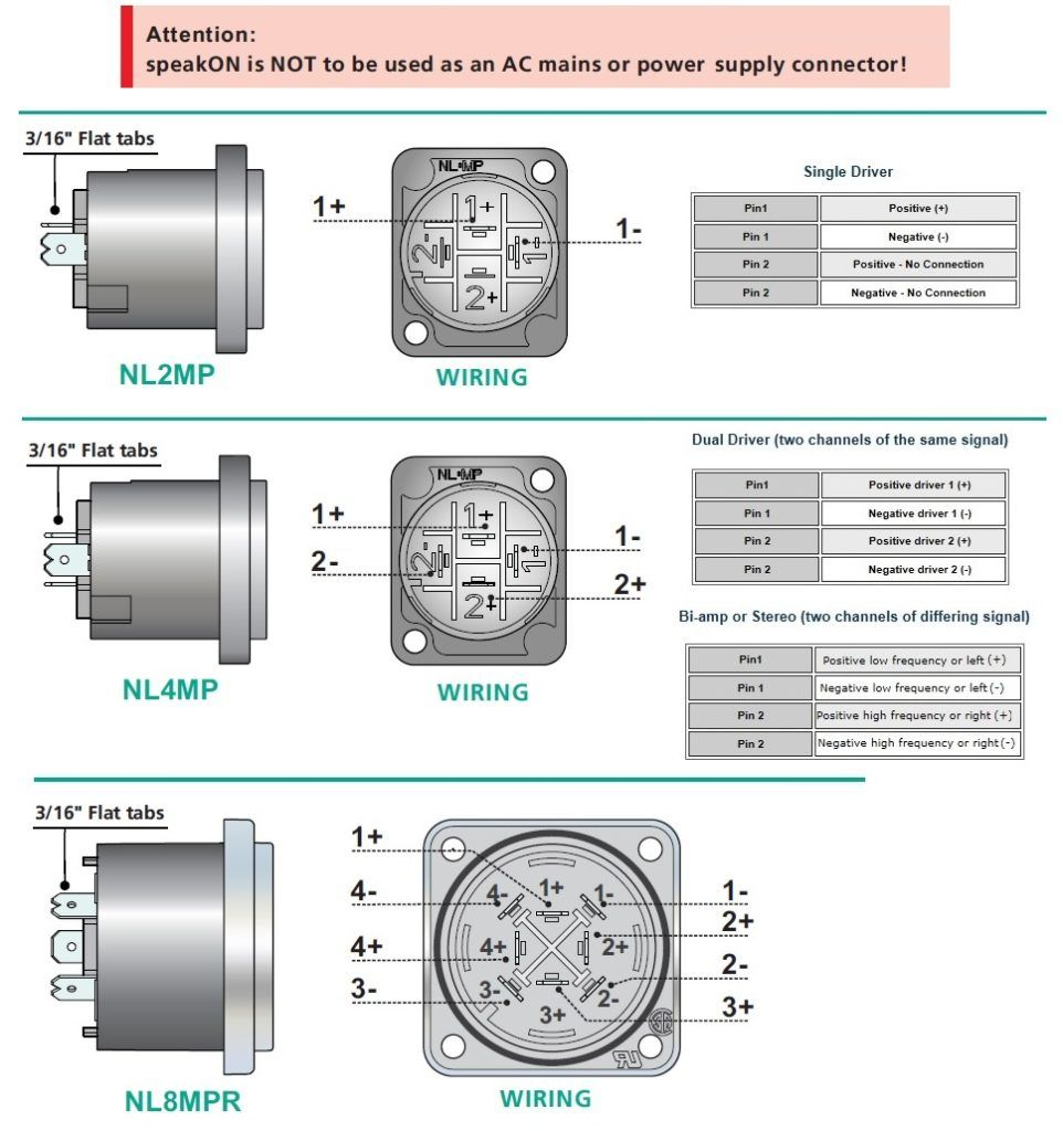 medium resolution of neutrik speakon connector wiring diagram and