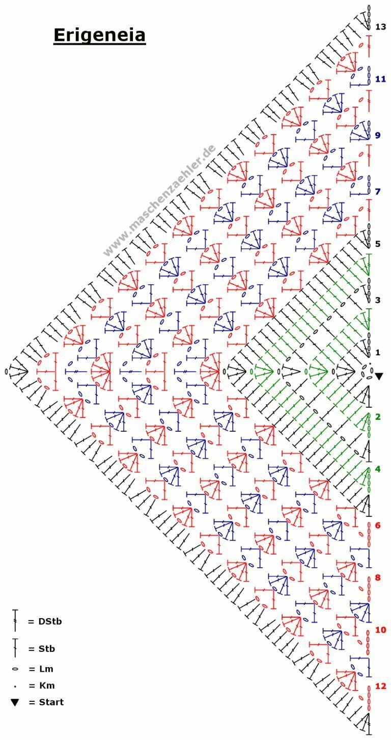 Häkelschrift Erigeneia | Scarf | Pinterest | Chal, Bufanda cuello y ...