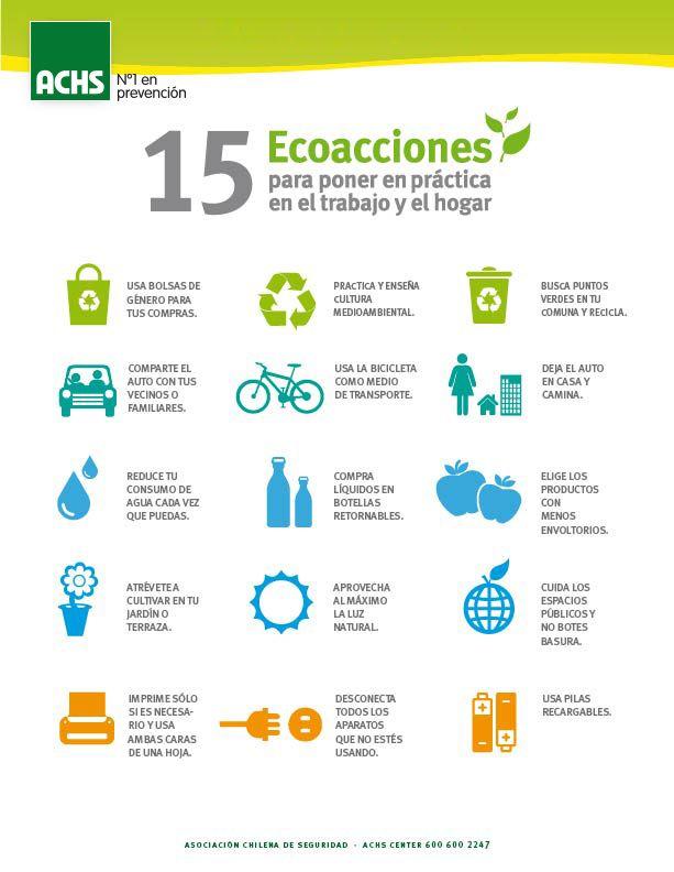 15 Ecoacciones Para Cuidar El Medioambiente Masprevencion