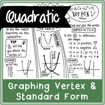 Graphing A Quadratic Functionincludes Standard Form Vertex Form