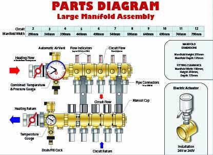 Installation Diagrams Portage Main Boilers Duluth Mn Installation Duluth Mn Boiler Installation