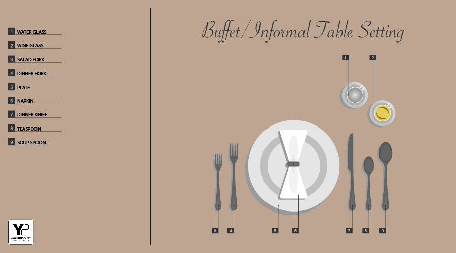 Buffet Or Informal Dining Table Setting Table Setting Guide Table Etiquette Table Settings