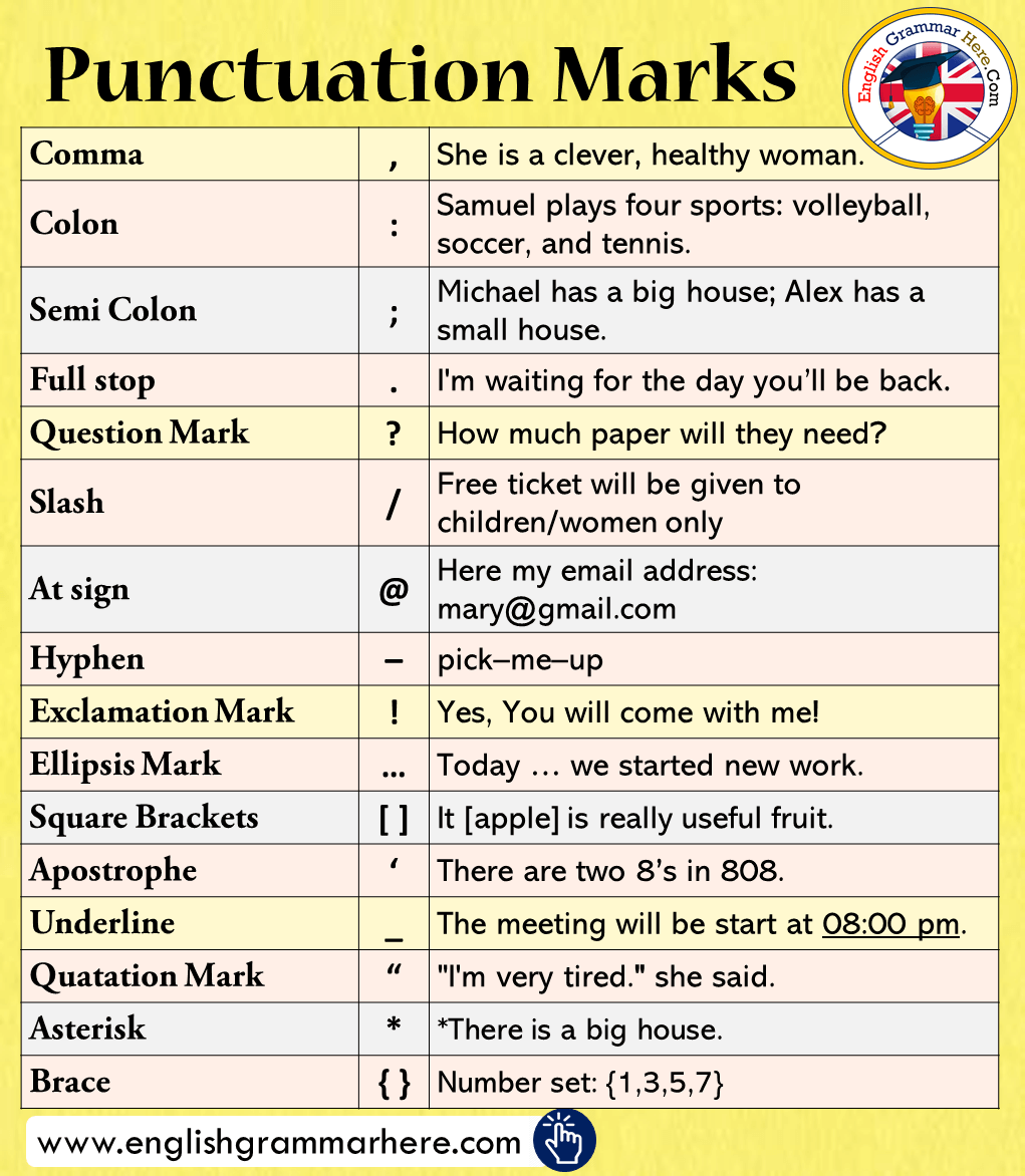 Punctuation Mark List And Example Sentence English Grammar Learn Vocabulary Writing Skills Correct For Paraphrasing