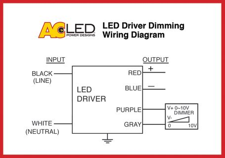 Wiring Led Driver X7c Lektionenderliebe De