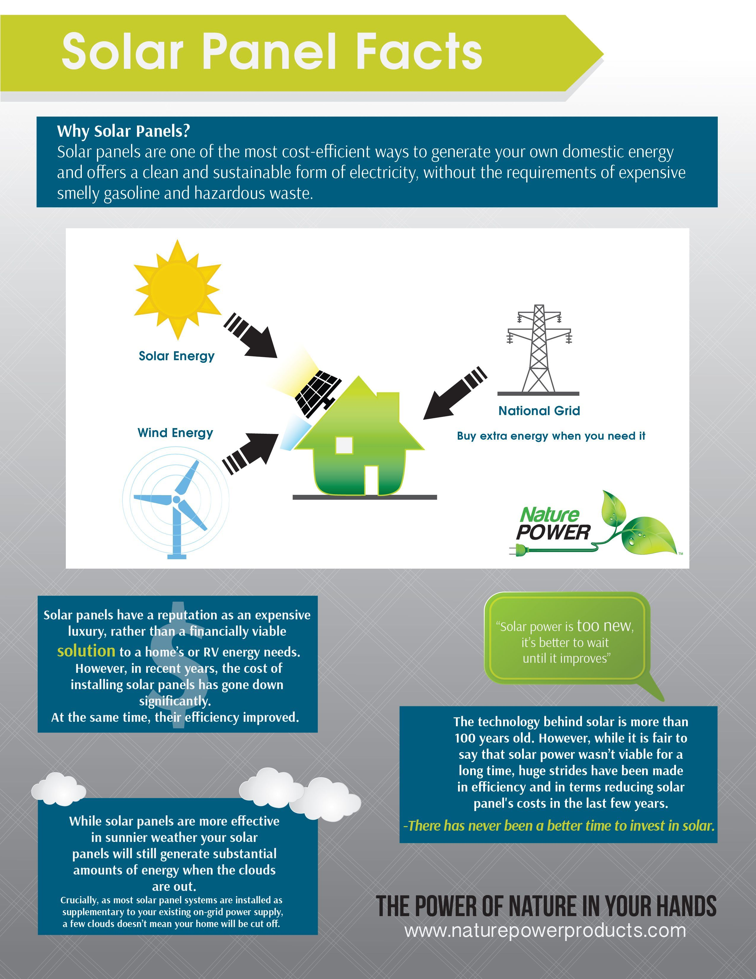 Understanding the benefits of #solar energy and solar panels