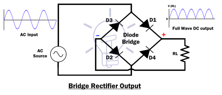 What Is Rectifier Types Of Rectifiers Operation And Applications Type Chart Operator