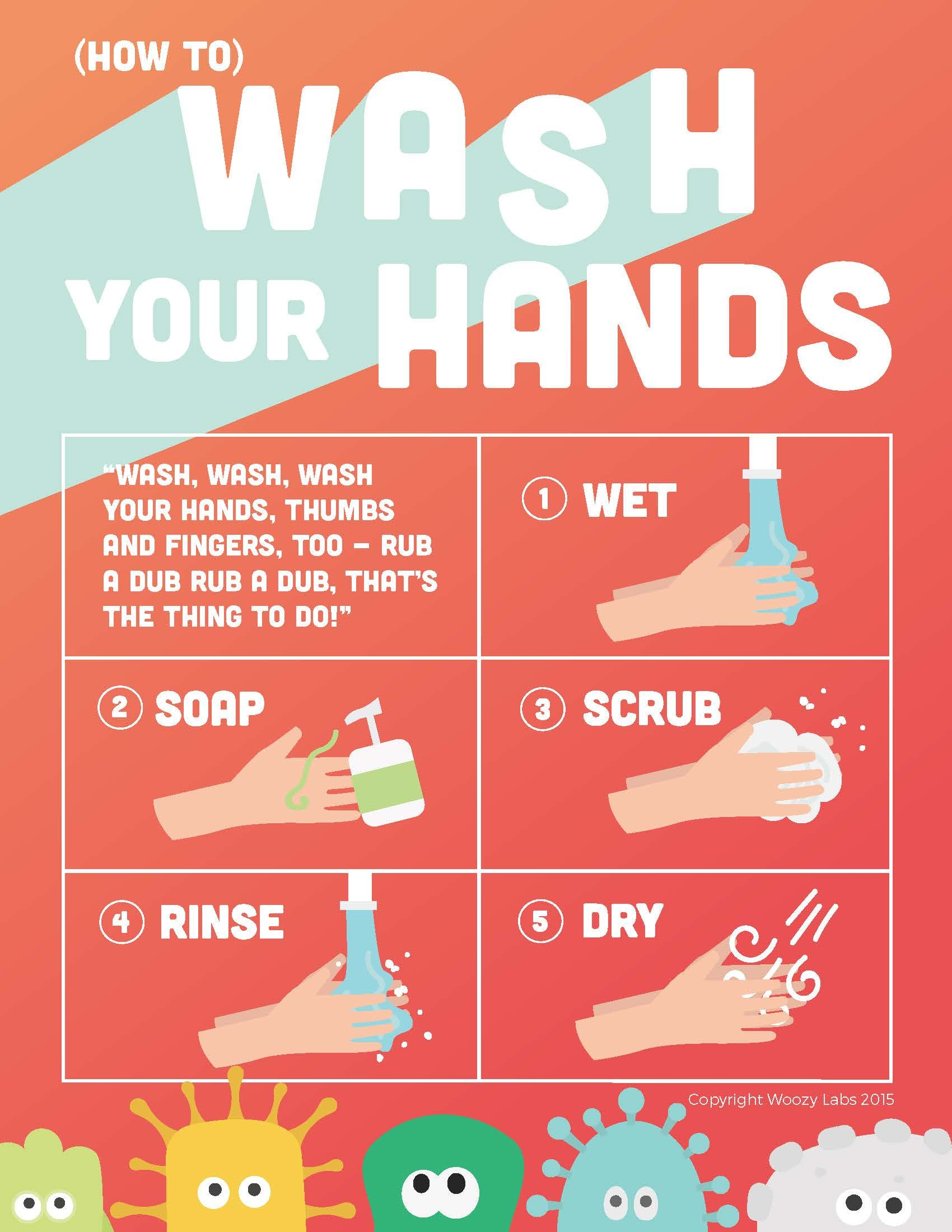 Printable Sign About How To Wash Your Hands For School And