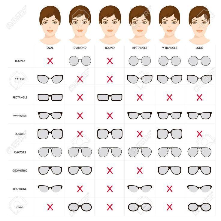 Photo of Stock-Vektorgrafik – Gesichtsformen – #on #face #stock #shapes #vector
