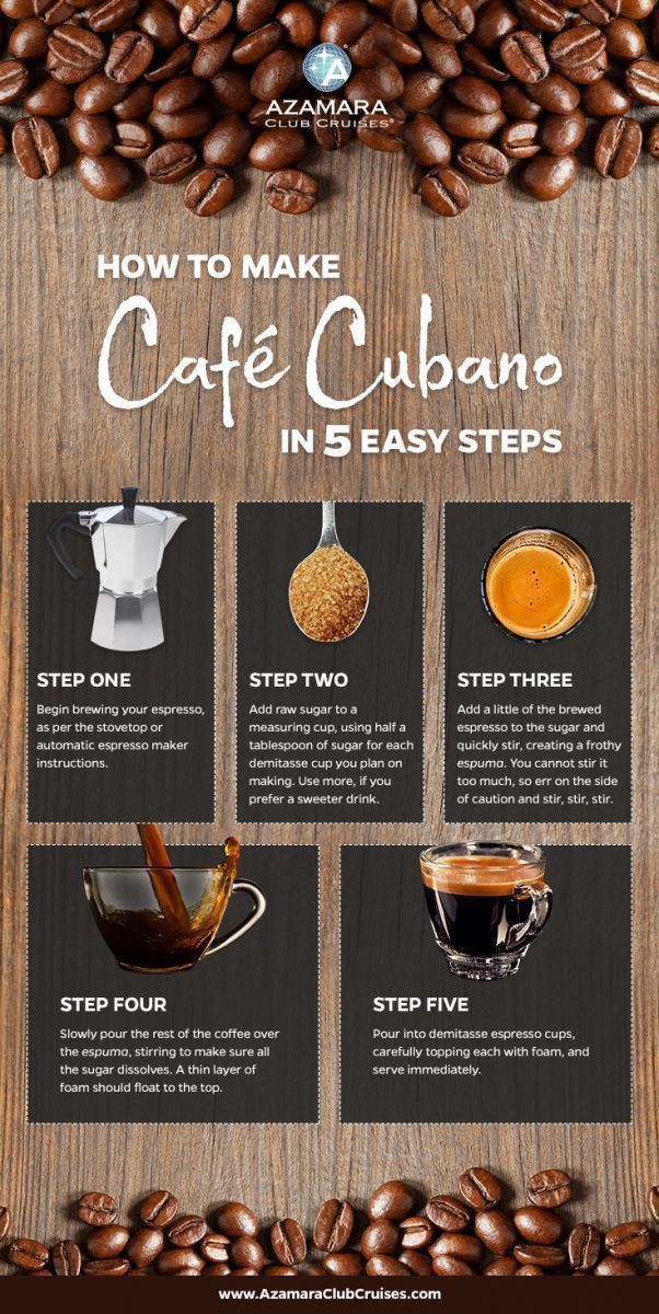 How To Make Caf Cubano In Five Easy Steps Step One Begin Brewing
