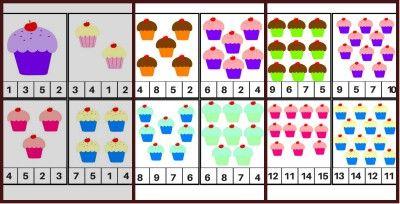 Tarjetas Para Aprender Los Numeros Del 1 20 Motivos Cupcakes Material Didactico Para Matematicas Aprendiendo Los Numeros La Creacion Para Ninos