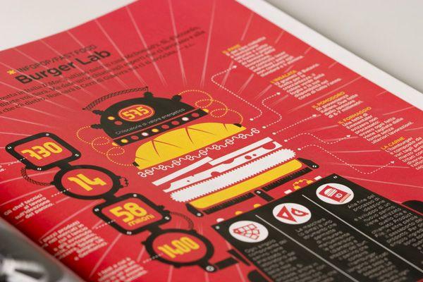 Galería de Diseño editorial inspirador | Pixel Monster Diseño
