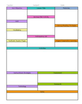 A one-page, very detailed lesson plan template. This is perfect ...