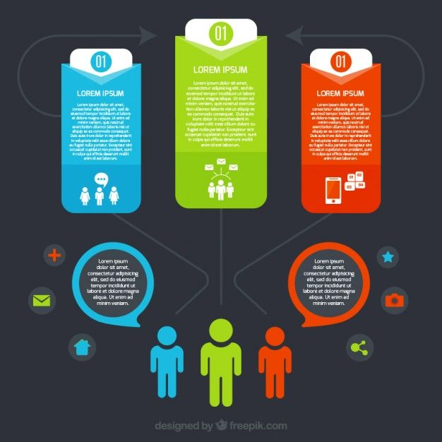processus mod u00e8le infographique