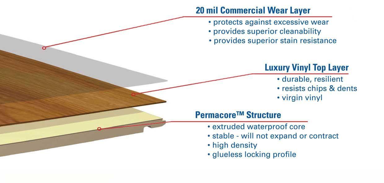 Floors Lvt Lvp Waterproofflooring