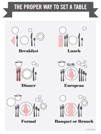 table-setting http://www.theweddingdirectory.co.za/planning-tools ...