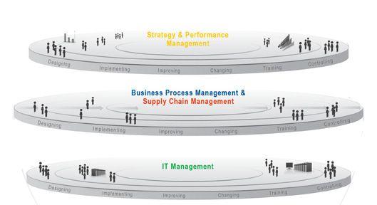 BOC Group: Services