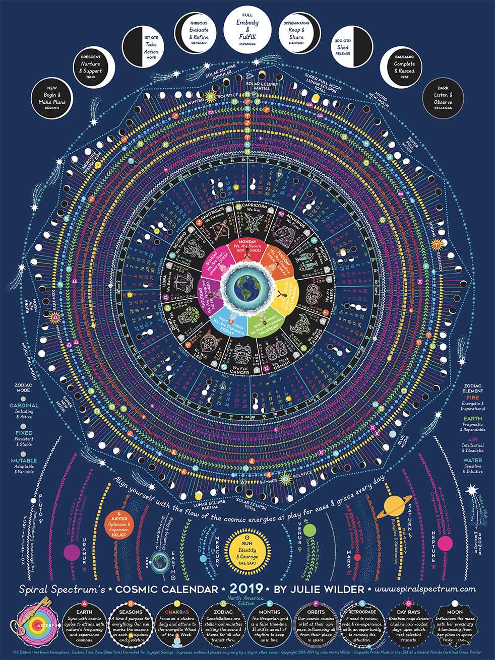 Cosmic Calendar Cosmic calendar, Astrology calendar