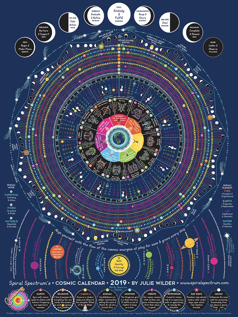 15df108d2 2019 Cosmic Calendar Cosmic Calendar, Moon Calendar, Astrology Calendar,  2018 Astrology, Astrology
