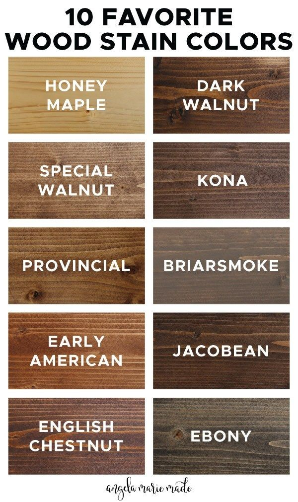 10 favorite wood stain colors and what they actually look like on real wood samples and projects! Each of these stains are easy to find and purchase and budget friendly too! #woodworking #woodstain