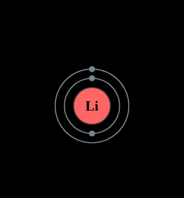 electron shell diagram