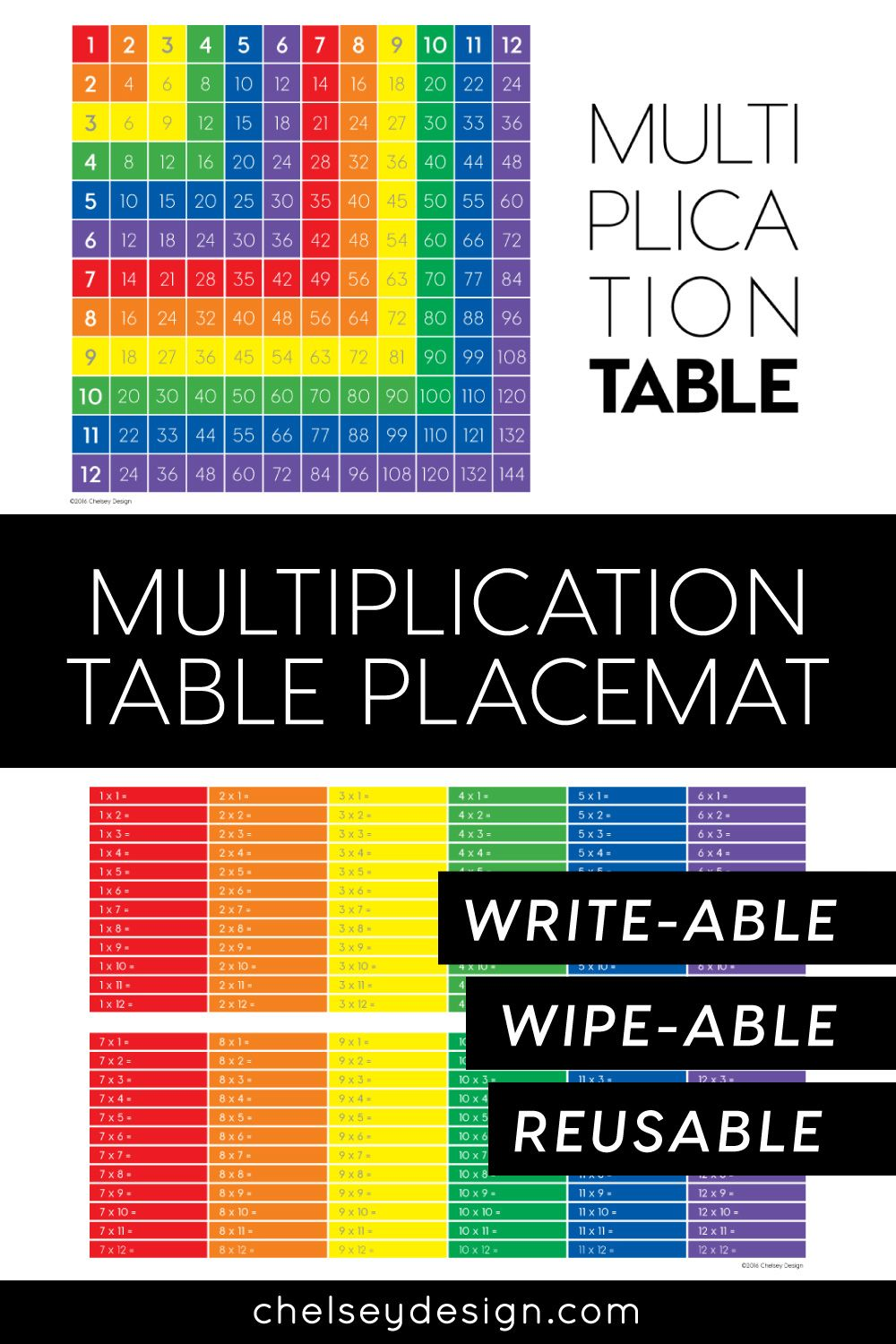 Multiplication Table Placemat In 2020 Math Charts Multiplication Table Multiplication Fun