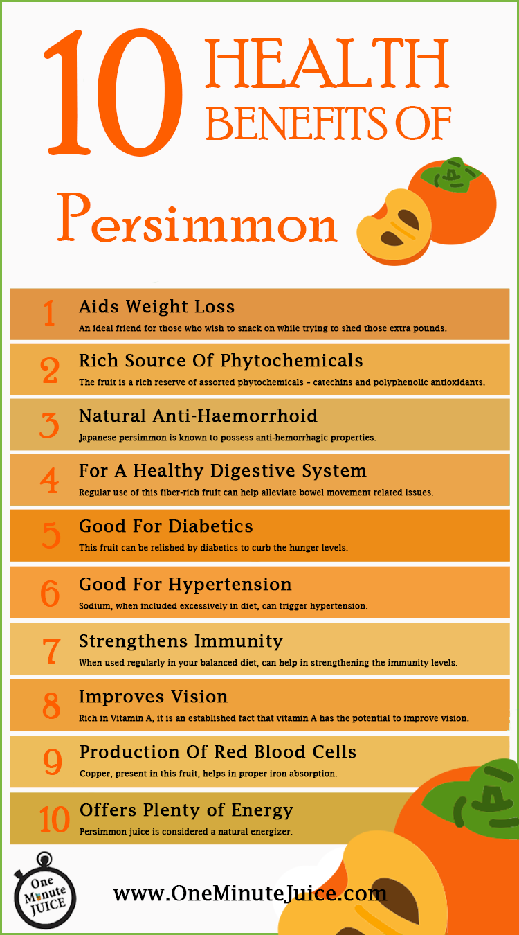 10 health benefits of persimmon (with images) | avocado