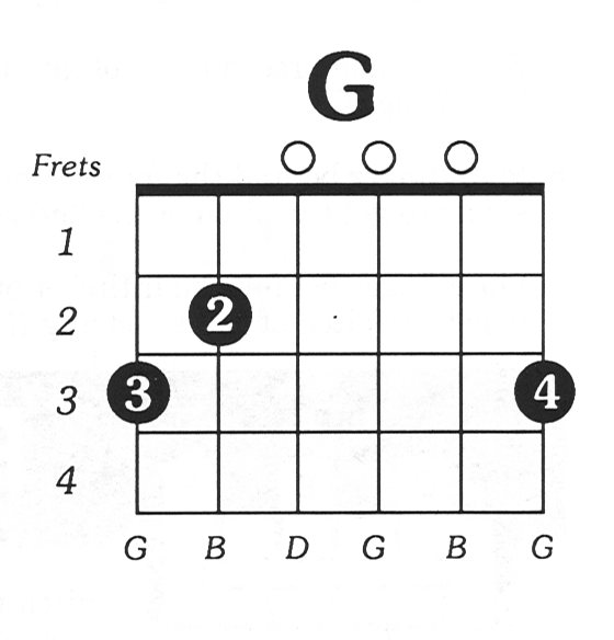 1000+ images about G chord guitar on Pinterest