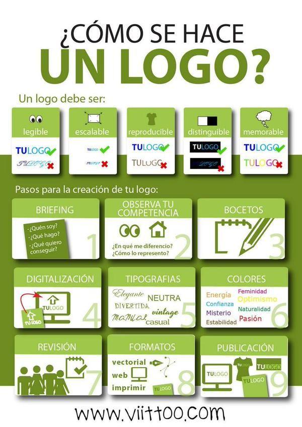 Jose Miguel Sanchez On Como Crear Un Logotipo Crear Un Logotipo