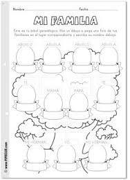 Resultado De Imagen Para Arbol Genealogico De La Familia Para