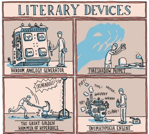 Image Result For Literary Devices Literary Terms Literary