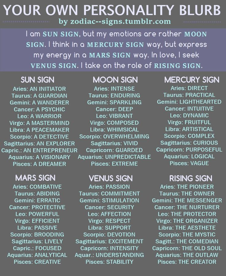 Zodiac Signs I Am Sun Sign But My Emotions Are Rather Moon