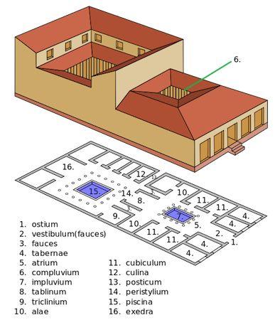 Khan Academy Roman House Ancient Roman Houses Roman Villa