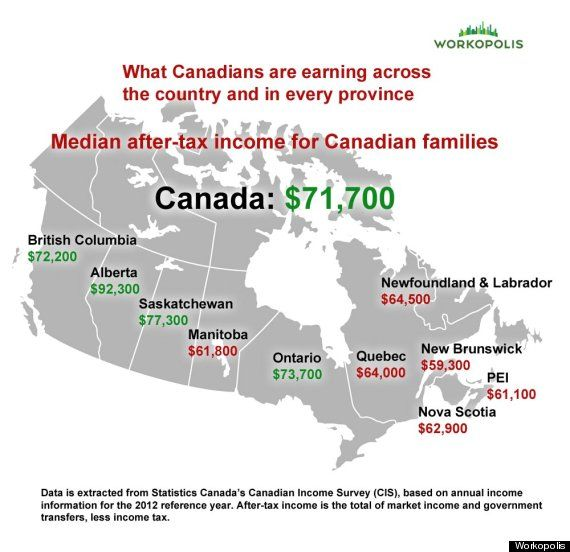 What #Canadians are earning across the #country and in every province. Earnings by province