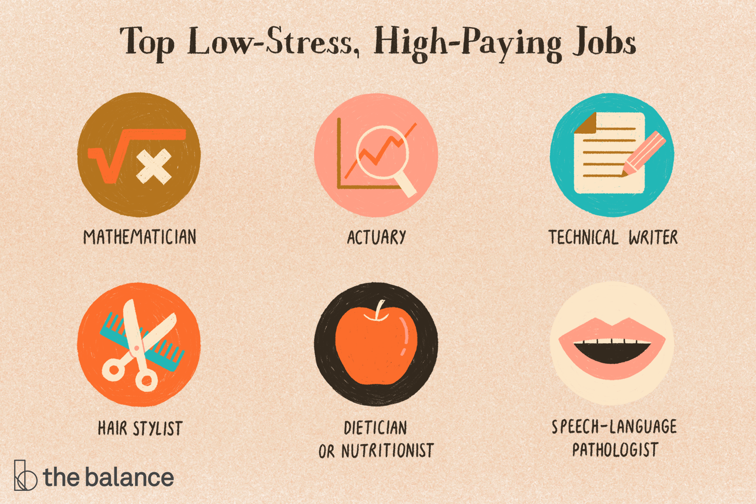 This Chart Reveals Which College Degrees Will Get You the