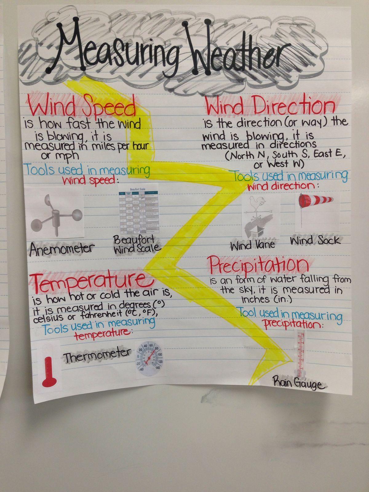 Pin By Bobbi Baumann On Teaching Ideas