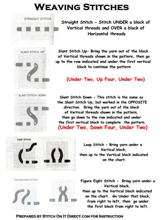 Swedish Weaving Patterns Cross Stitch Kits Patterns And Leaflets