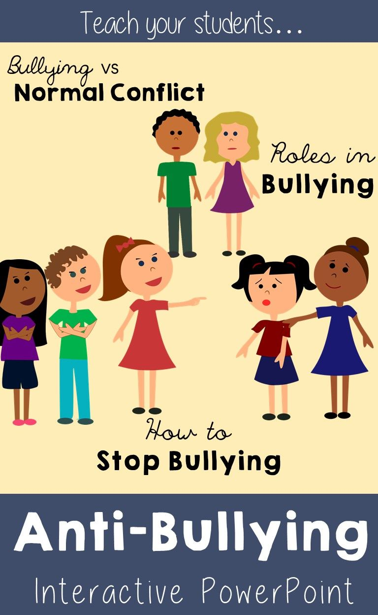 AntiBullying Interactive PowerPoint Bundle Bullying