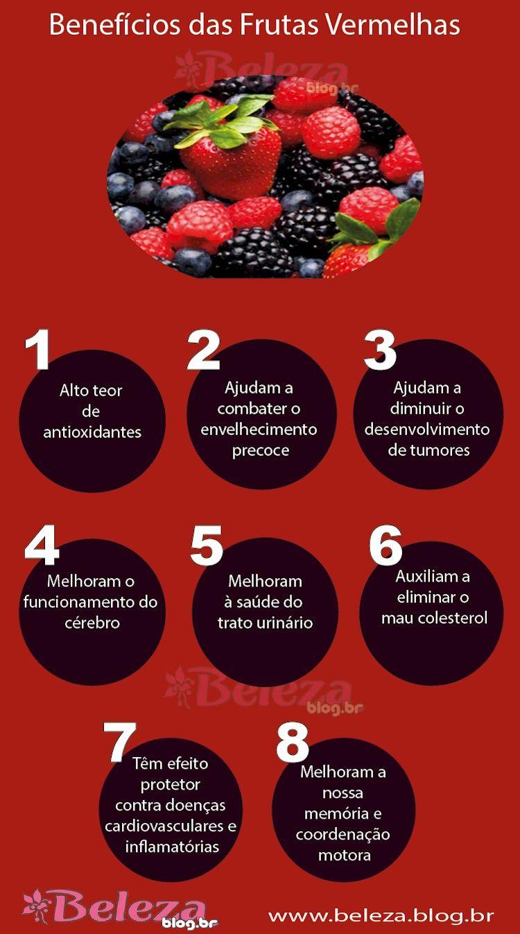 Beneficios Das Frutas Vermelhas Com Imagens Alimentacao