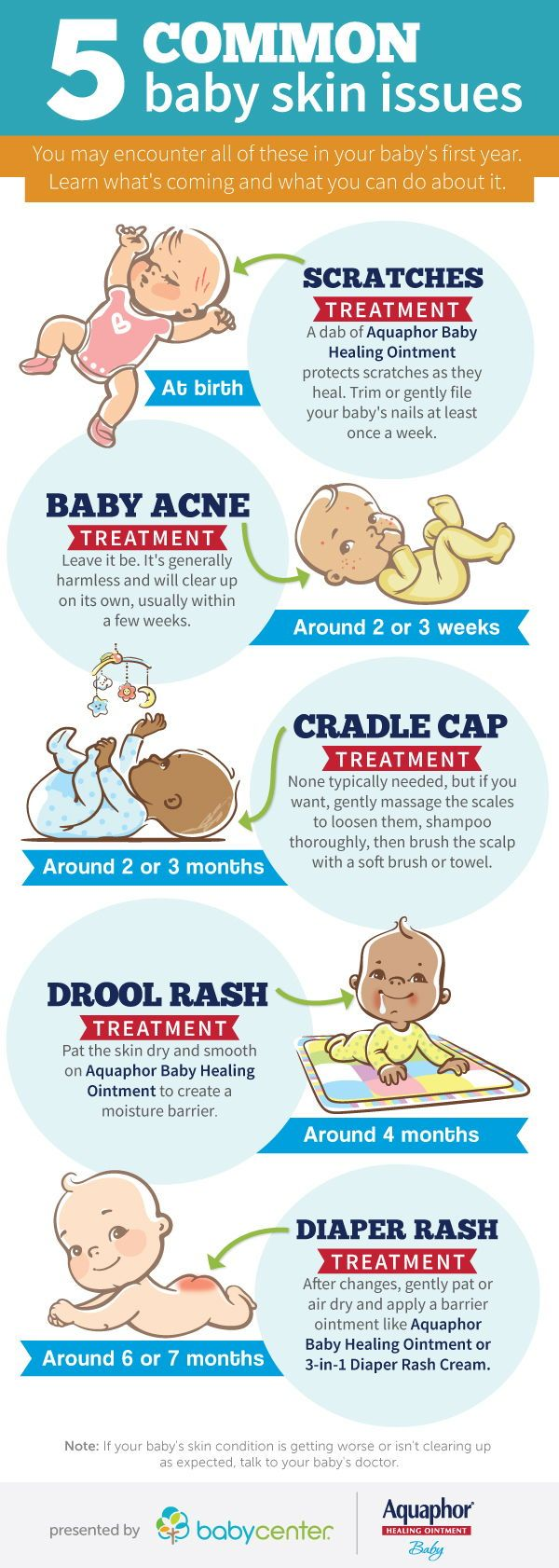 baby skin issues to expect in the first year parenting tips