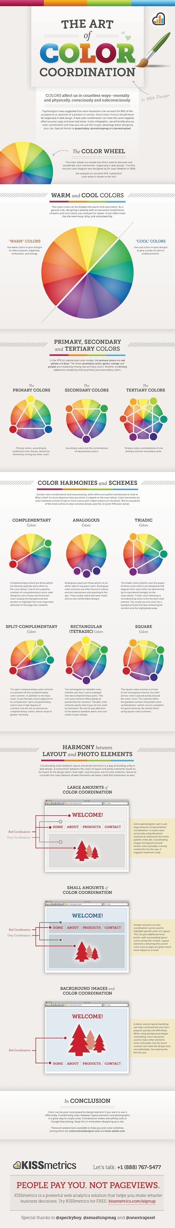 Infographic The Art Of Color Coordination Coordinating Colors Color Theory Color