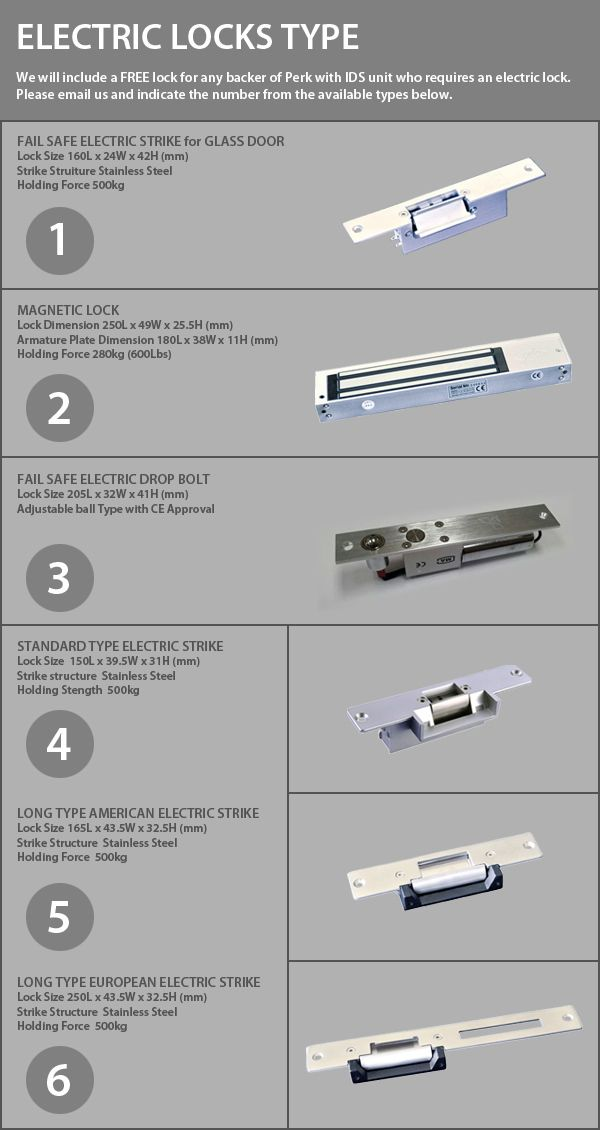 Types Of Lock Magnetic Lock Electric Lock Electronic Lock