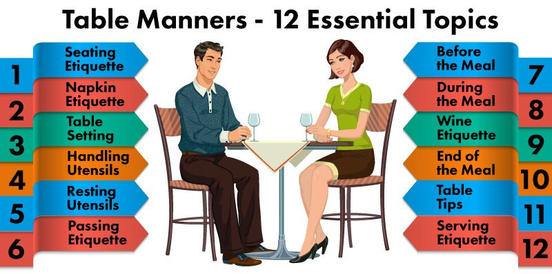 Table Manners Encyclopedia Seating Etiquette Napkin Food Service The Setting