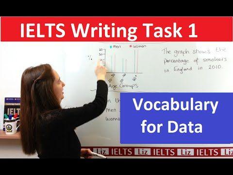 ielts writing task 1 vocabulary pdf