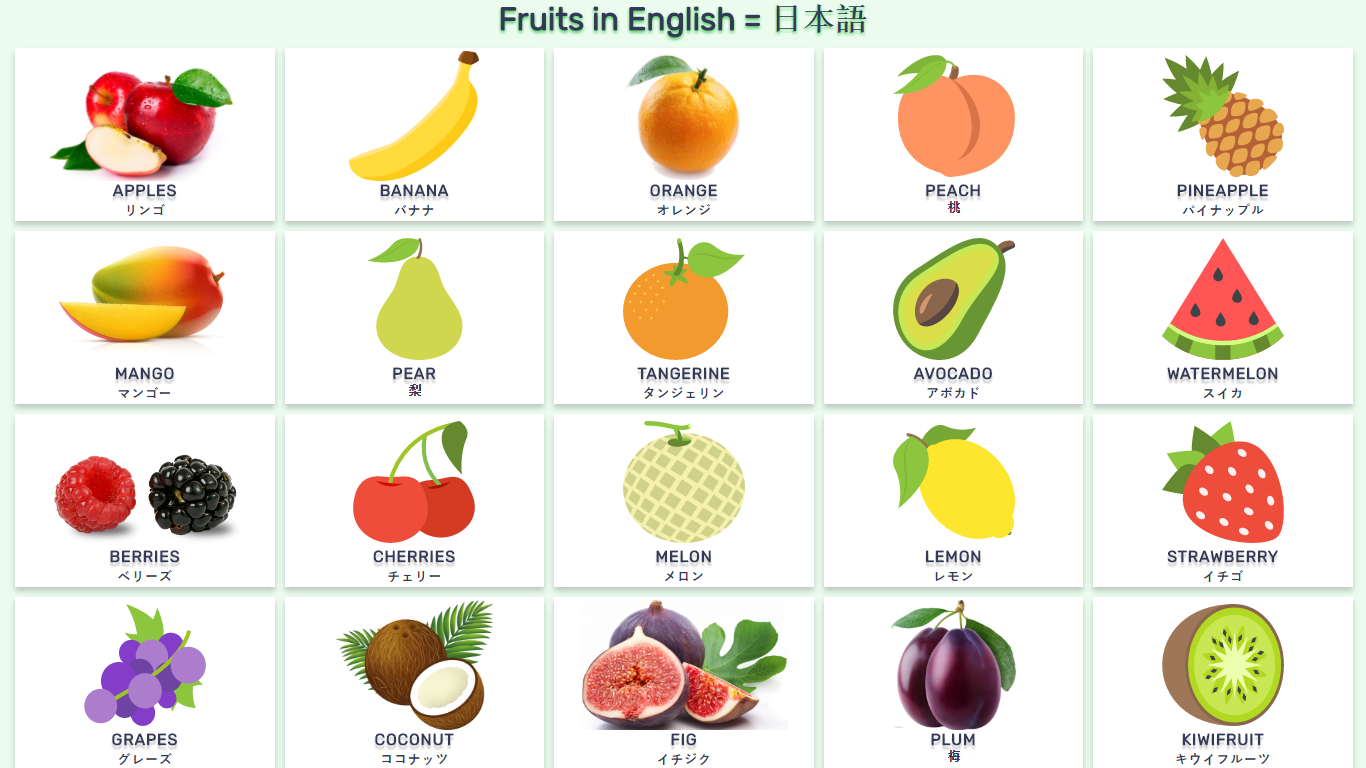 英語のフルーツ Fruits English and Japanese with Examples Images