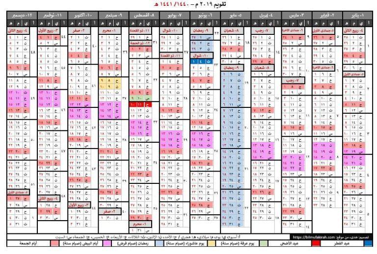 تقويم 2019 ميلادي 1440 1441 هجري تحميل مجاني بالمفكرة Periodic Table