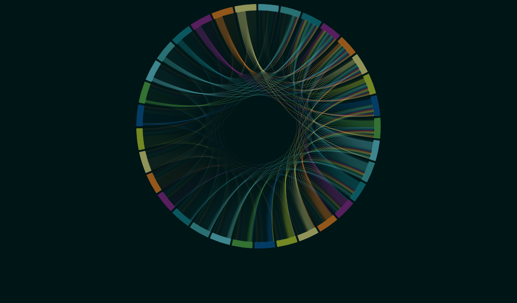 Pin by Pete Ridley on Data Visualisations Data visualization