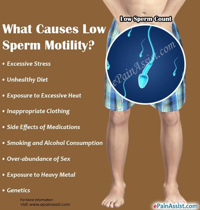sperm Ttc count low