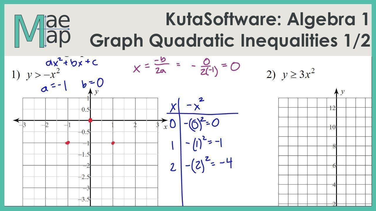 Inequalities Worksheet With Answers Kutasoftware Algebra 1 Graphing Quadratic Inequalities Part 1 In 2020 Scientific Method Worksheet Worksheets Quadratics