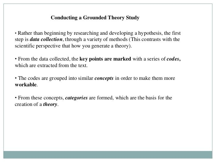 Grounded Theory Theorie Thesi Writing Critical Thinking Anthropology Dissertation Durham